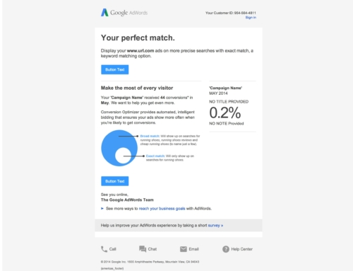 AdWords 'Your Perfect Match' Direct Response Email for Google
